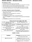 Weimar Germany – Revision Notes