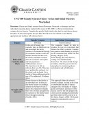 Cnl-500 Family Systems Theory Versus Individual Theories Worksheet